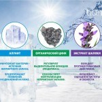 Дезодорант-спрей для тела Природный алунит и шалфей, 100 мл