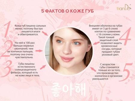 5 фактов о коже губ